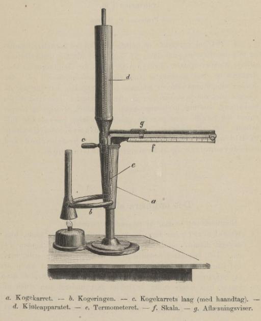 ebullioskopets oppbygning